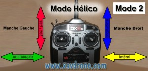 mode 2 helico