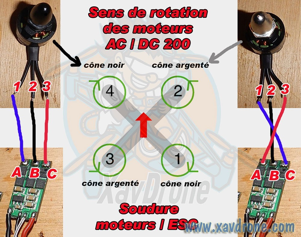 plan montage AC DC 200
